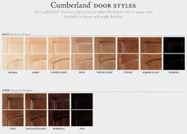 Mid Level Kitchen Cabinets by Kitchen Cabinets Arb Builder Remodel