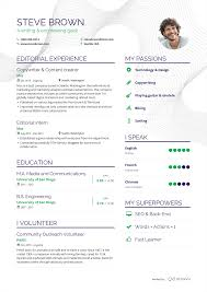 Resume Samples Pictures by Examples Of Resumes By Enhancv