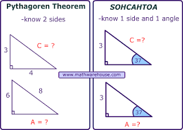 the side length of a right triangle