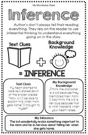 inference anchor chart mini anchor charts are a great addition