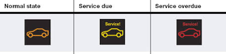 bmw service symbols meaning service inclusive condition based servicing