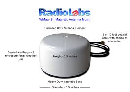 Radio Antennas For Rvs Radiolabs Wimag 8 Mobile Magnetic Wifi Antenna