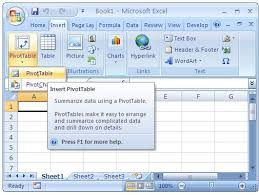 excel easy pivot tables excel pivot table pivot table data in excel excel pivot tables