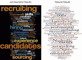 free resume templates bartender nj passaic resumes li profiles cover letters