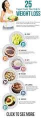 141 best diet plan for weight loss images on pinterest weight