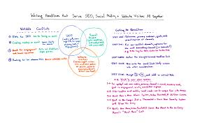 black friday target ecmp1000 writing headlines that serve seo social media and website