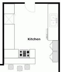 kitchen floorplans peninsulas in kitchens kitchen floor plans and layouts