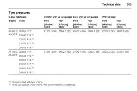 manual opel movano b manuel du proprietaire page pdf