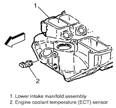 2004 Ford F 150 Camshaft Position Sensor Location Repair Guides Fuel Injected Electronic Engine Controls Engine