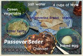 what did the passover meal consist of the passover seder with recipes joybilee farm diy herbs