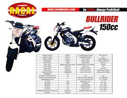 Honda Price List In Philippines Racal Motorcycles Philippines