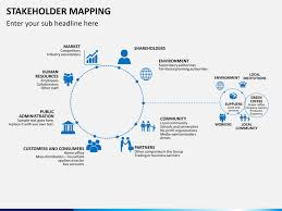 stakeholder map template powerpoint stakeholder analysis