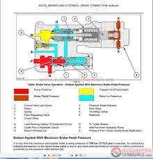 auto repair manuals tractor service manual operators manual