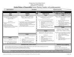 gradual release lesson plan template 28 best gradual release