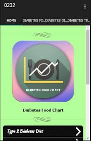 diabetes food chart android apps on google play