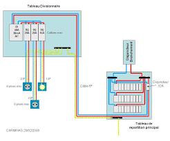 schema electrique chambre forum sché électricité aide à la conception circuit électrique