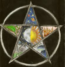 Pentacle Rug Pentacle With The 5 Elements Of Fire Air Water Earth And Spirt