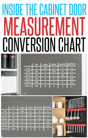 Measuring Cabinet Doors Measurement Conversion Chart Inside Your Cabinet Infarrantly