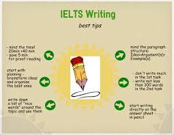 essay structure for ielts ielts essays about internet custom paper service