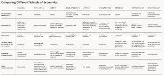 crash course economics u2013 episode 1 in review crash course criticism