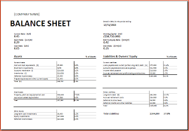 Sheets Template Excel Classified Balance Sheet Template Excel