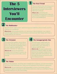job interview personality questions 3981 best career trends images on pinterest job search