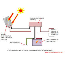 Solar Lights How Do They Work - 12v light wiring diagram wiring diagram schemes