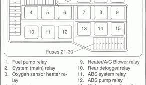 96 bmw 328i fuse box for wiring diagram byblank