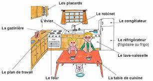 plan de cuisine en l fle cuisine dans la