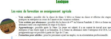 chambre d agriculture 77 formation emploi