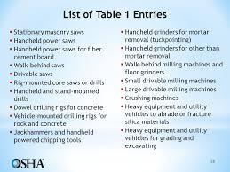 osha silica rule table 1 osha s respirable crystalline silica rule jeff prebish assistant