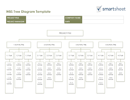 14 free program management templates smartsheet
