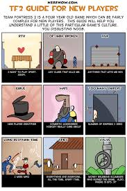 Funny Tf2 Memes - list of synonyms and antonyms of the word tf2 jokes
