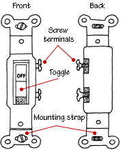how to hook up a light switch standard light switch wiring