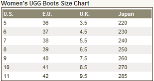 womens ugg boots size guide vogue mall com ugg boots size chart