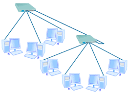 networking guide network topologies and cluster tree