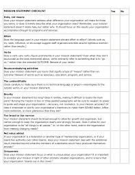 Mission Statement Examples For Resume by Auto Detailer Resume Examples Corpedo Com