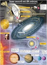 lexus hoverboard quantum technology u2013 engineering u0026 technology magazine