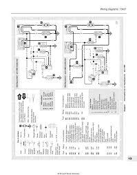 land rover discovery petrol u0026 diesel 89 98 haynes repair