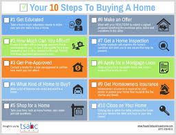 new home designs 2017 new home design checklist myfavoriteheadache com