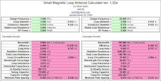 40 meters to feet 40 18m mag loop