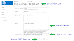sms gateway connector sms via sharepoint list u2013 microsoft appsource