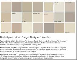 109 best florida color palettes images on pinterest behr paint