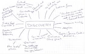 understanding the area of study hsc discovery