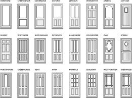Interior Design Names Styles Door Styles Names U0026 S U0026le Image Shaker Door Design