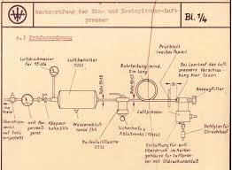 wabco wiring diagram wabco vcs version ecu identification wabco