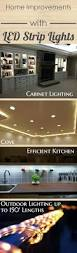 Best Home Lighting Design by Led Strip Lighting Guide Walk Through The Different Types Of