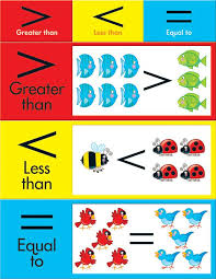 learning charts greater than less than equal to t 38212