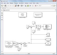 control tutorials for matlab and simulink temperature control of