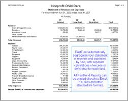 Financial Statement Template For Non Profit Organization by Non Profit Quotes Like Success